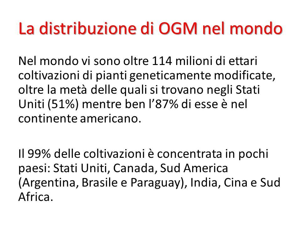 La distribuzione di OGM nel mondo Nel mondo vi sono oltre 114 milioni di ettari coltivazioni di pianti geneticamente modificate, oltre la metà delle q