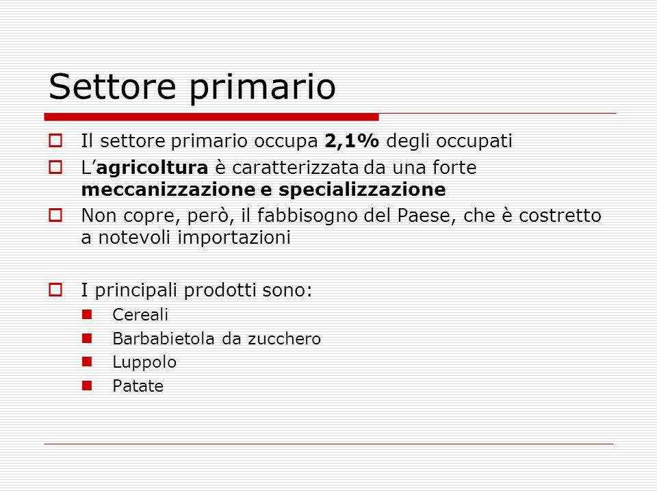  Il settore primario occupa 2,1% degli occupati  L'agricoltura è caratterizzata da una forte meccanizzazione e specializzazione  Non copre, però, i