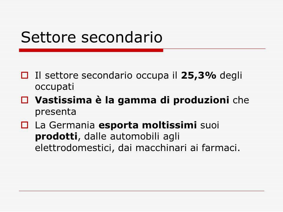  Il settore secondario occupa il 25,3% degli occupati  Vastissima è la gamma di produzioni che presenta  La Germania esporta moltissimi suoi prodot