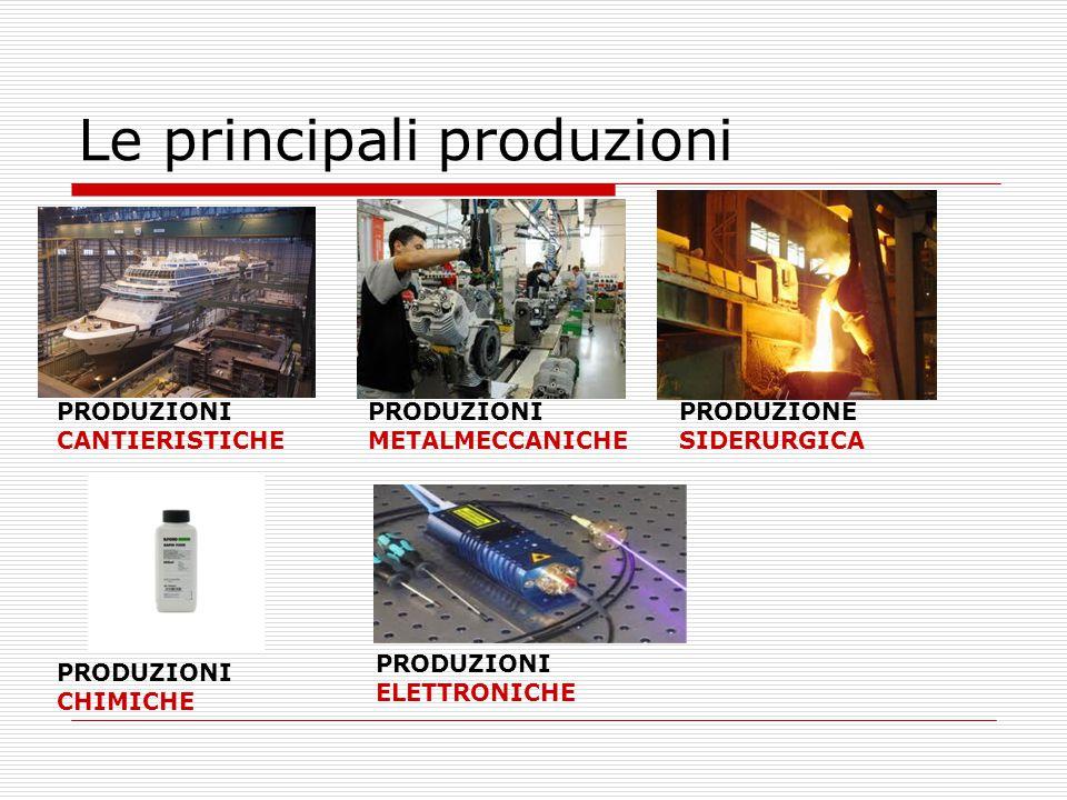 PRODUZIONI CANTIERISTICHE PRODUZIONI METALMECCANICHE PRODUZIONE SIDERURGICA PRODUZIONI CHIMICHE PRODUZIONI ELETTRONICHE Le principali produzioni