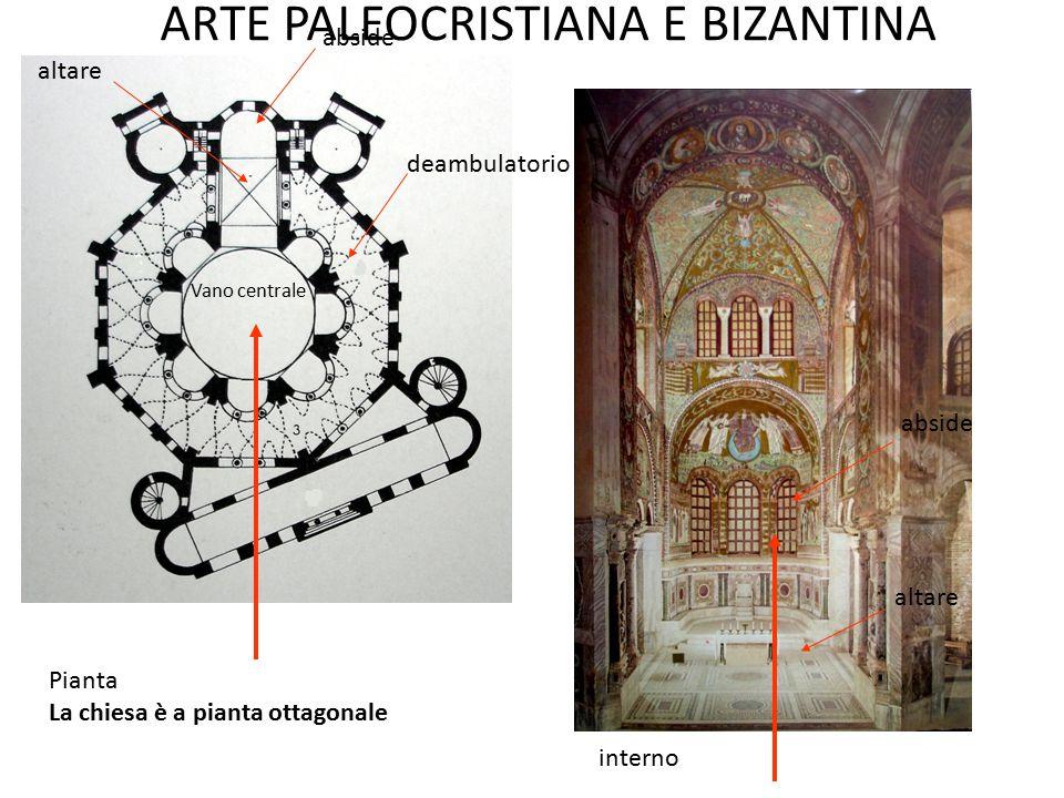 ARTE PALEOCRISTIANA E BIZANTINA Pianta La chiesa è a pianta ottagonale Vano centrale deambulatorio abside altare abside interno