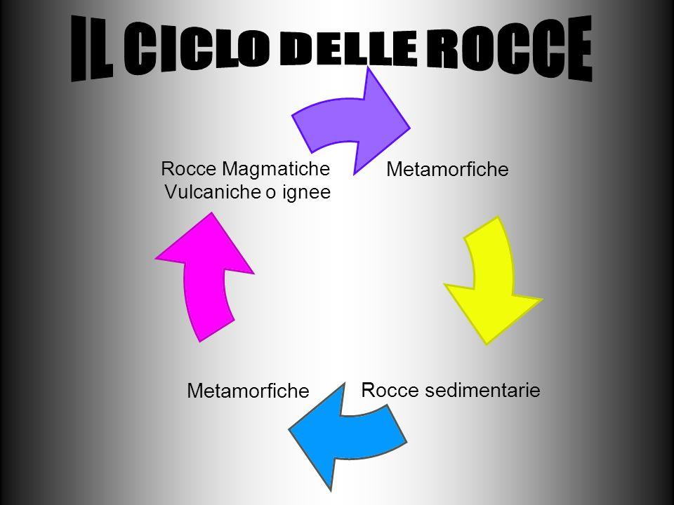 Metamorfiche Rocce sedimentarie Metamorfiche Rocce Magmatiche Vulcaniche o ignee