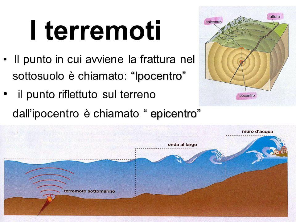 """I terremoti Il punto in cui avviene la frattura nel """"Ipocentro"""" sottosuolo è chiamato: """"Ipocentro"""" il punto riflettuto sul terreno """" epicentro"""" dall'i"""