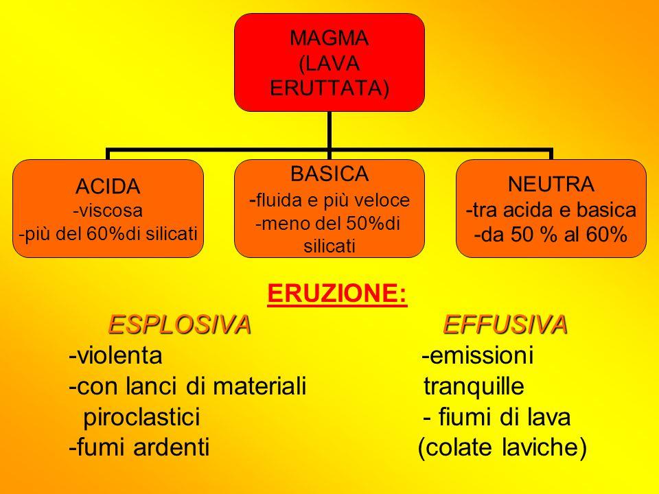 Eruzione: ERUZIONE: ESPLOSIVA EFFUSIVA -violenta -emissioni -con lanci di materiali tranquille piroclastici - fiumi di lava -fumi ardenti (colate lavi