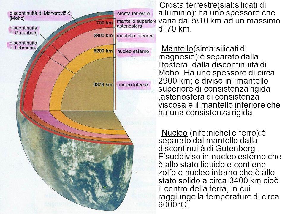 Crosta terrestre(sial:silicati di alluminio): ha uno spessore che varia dai 5\10 km ad un massimo di 70 km. Mantello(sima:silicati di magnesio):è sepa