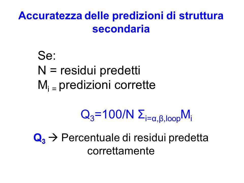 Accuratezza delle predizioni di struttura secondaria Se: N = residui predetti M i = predizioni corrette Q 3 =100/N Σ i=α,β,loop M i Q 3  Percentuale di residui predetta correttamente