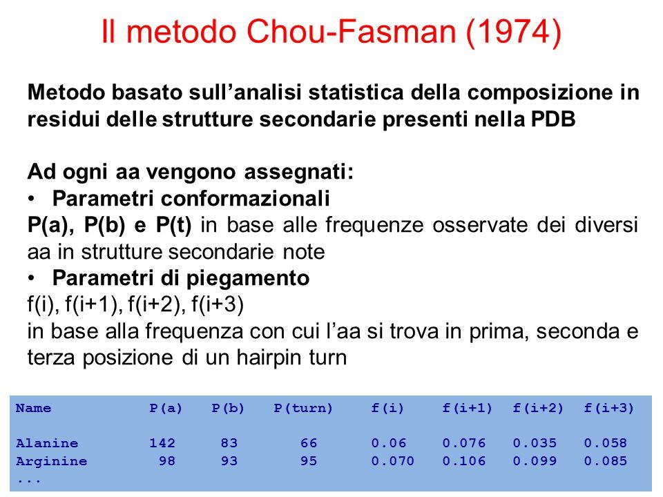 Metodo basato sull'analisi statistica della composizione in residui delle strutture secondarie presenti nella PDB Ad ogni aa vengono assegnati: Parametri conformazionali P(a), P(b) e P(t) in base alle frequenze osservate dei diversi aa in strutture secondarie note Parametri di piegamento f(i), f(i+1), f(i+2), f(i+3) in base alla frequenza con cui l'aa si trova in prima, seconda e terza posizione di un hairpin turn Il metodo Chou-Fasman (1974) Name P(a) P(b) P(turn) f(i) f(i+1) f(i+2) f(i+3) Alanine 142 83 66 0.06 0.076 0.035 0.058 Arginine 98 93 95 0.070 0.106 0.099 0.085...