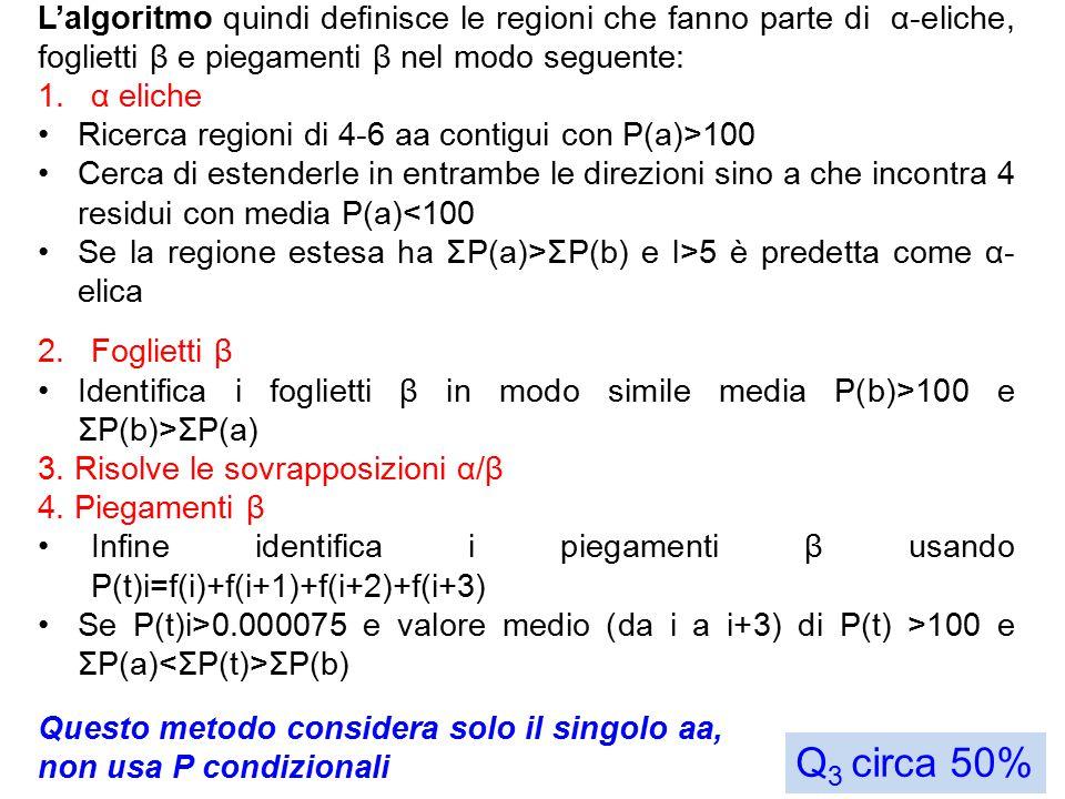 L'algoritmo quindi definisce le regioni che fanno parte di α-eliche, foglietti β e piegamenti β nel modo seguente: 1.α eliche Ricerca regioni di 4-6 aa contigui con P(a)>100 Cerca di estenderle in entrambe le direzioni sino a che incontra 4 residui con media P(a)<100 Se la regione estesa ha ΣP(a)>ΣP(b) e l>5 è predetta come α- elica 2.Foglietti β Identifica i foglietti β in modo simile media P(b)>100 e ΣP(b)>ΣP(a) 3.