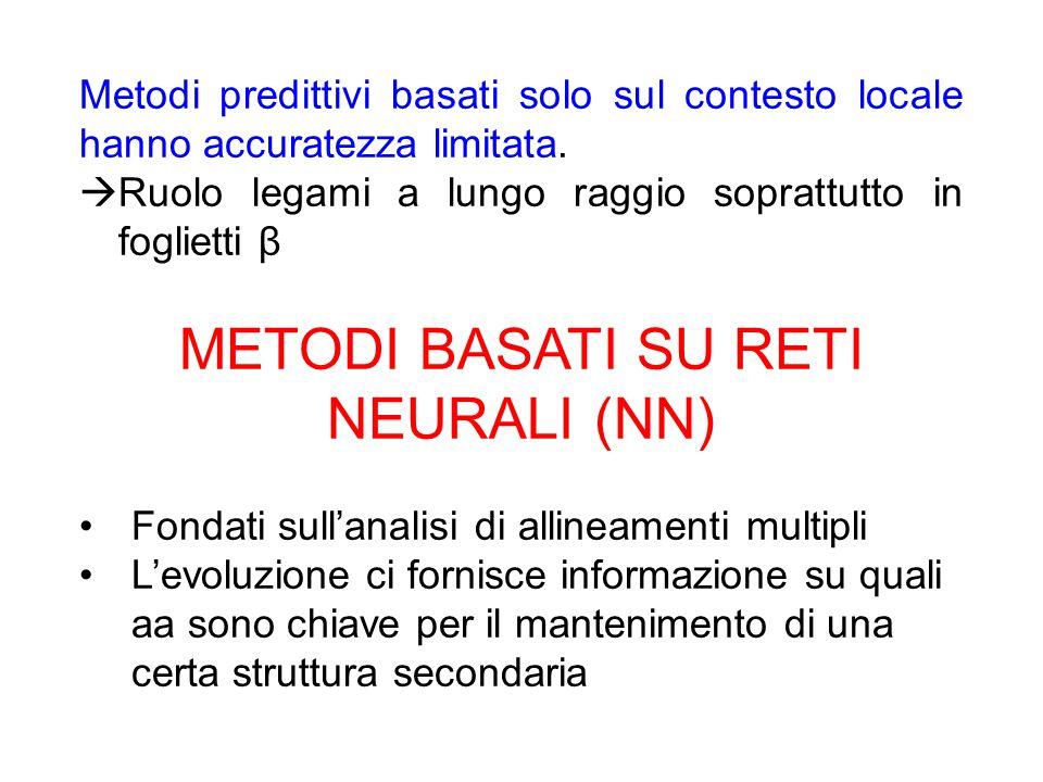 Metodi predittivi basati solo sul contesto locale hanno accuratezza limitata.  Ruolo legami a lungo raggio soprattutto in foglietti β METODI BASATI S