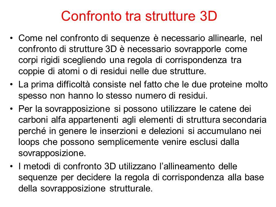 Confronto tra strutture 3D Come nel confronto di sequenze è necessario allinearle, nel confronto di strutture 3D è necessario sovrapporle come corpi r