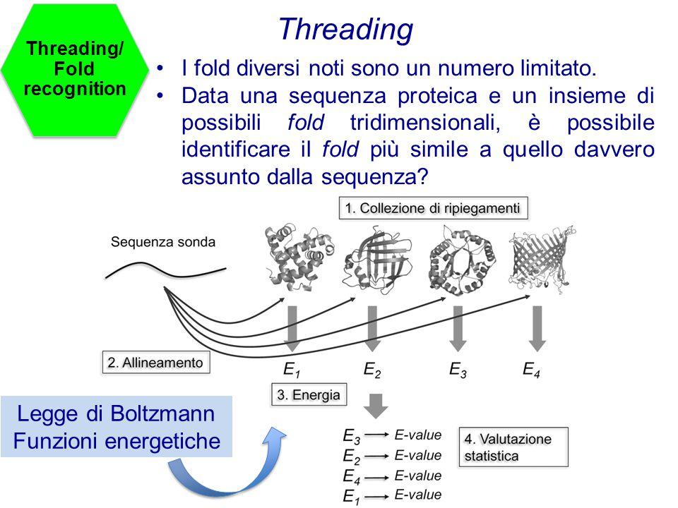 obiettivi intermedi e meno ambiziosi Threading I fold diversi noti sono un numero limitato. Data una sequenza proteica e un insieme di possibili fold