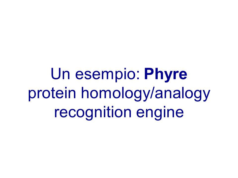 Un esempio: Phyre protein homology/analogy recognition engine