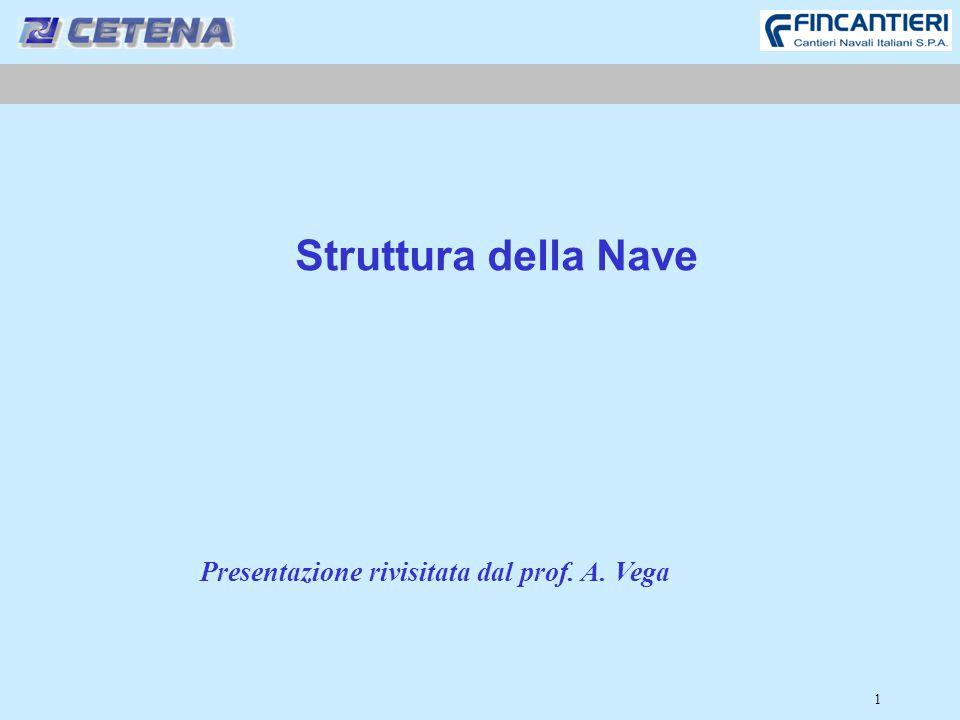 1 Struttura della Nave Presentazione rivisitata dal prof. A. Vega