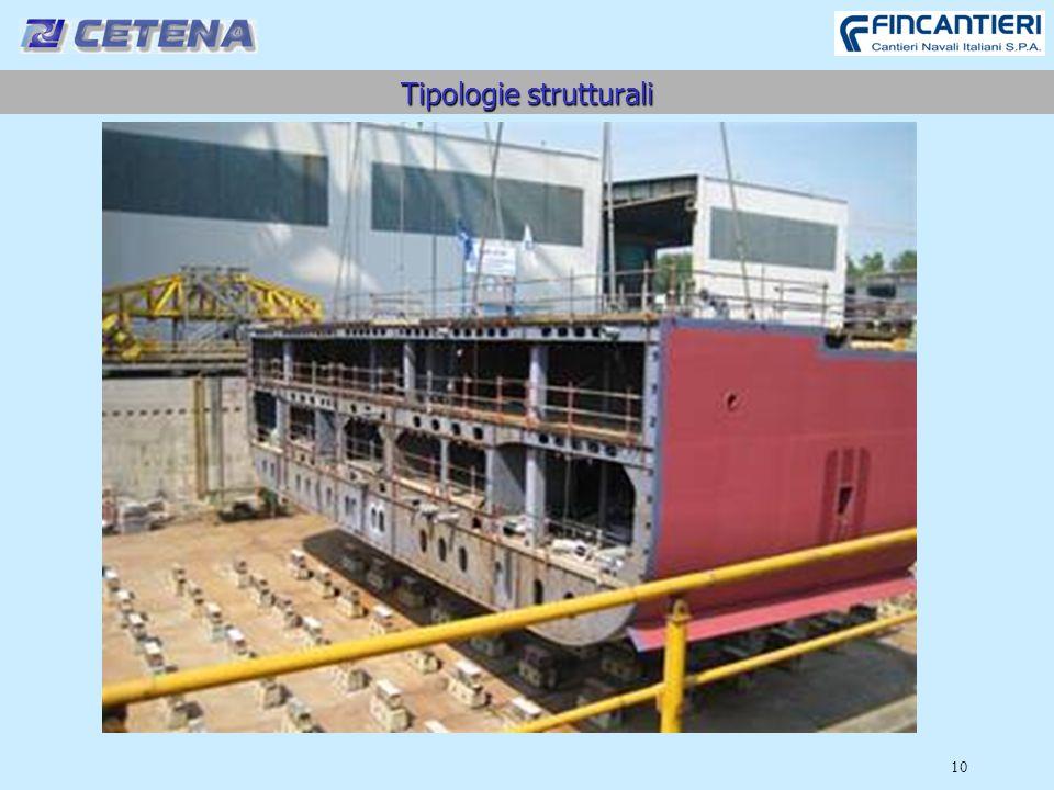 Tipologie strutturali 10