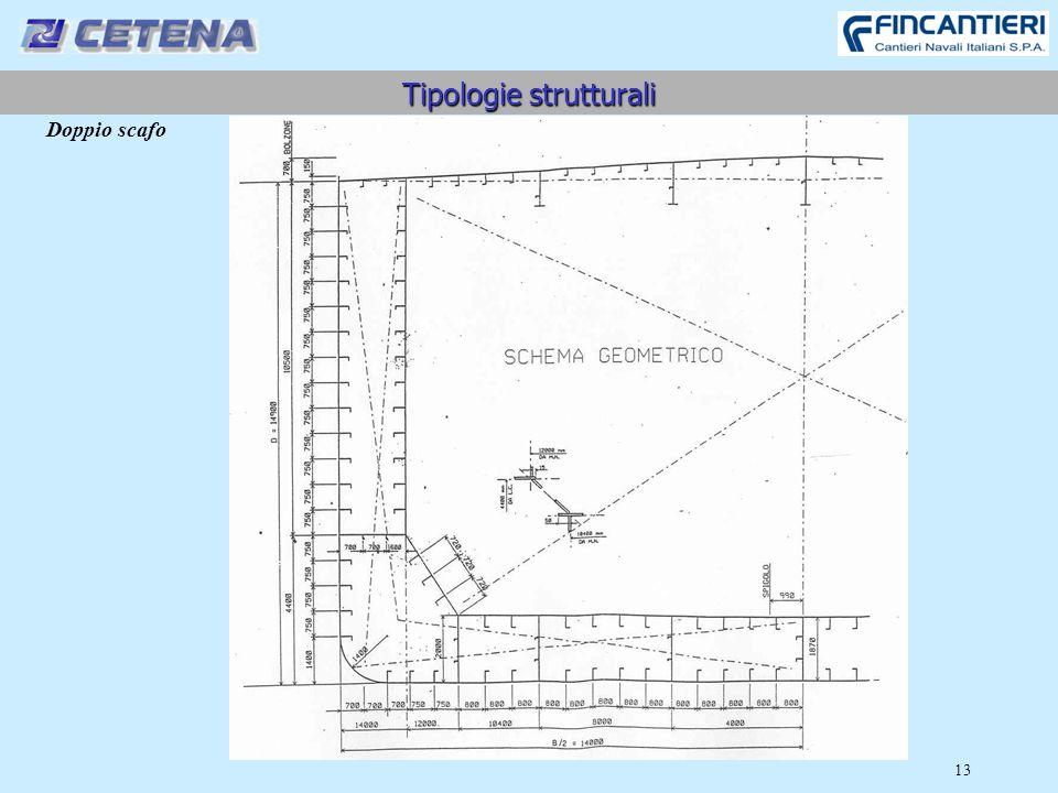 13 Tipologie strutturali Doppio scafo