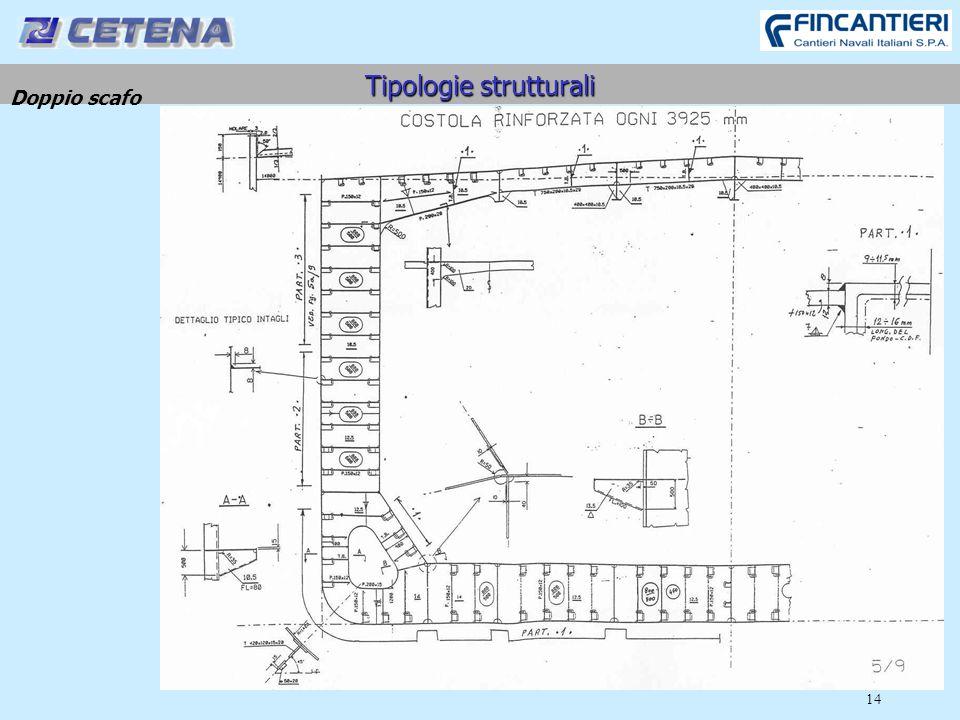 14 Tipologie strutturali Doppio scafo