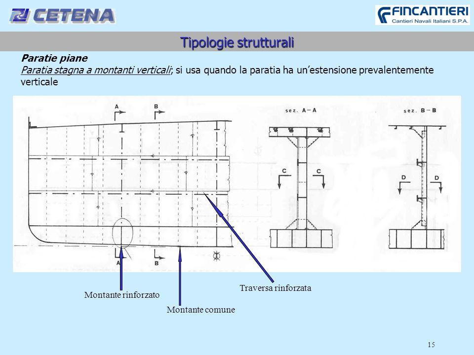 15 Tipologie strutturali Paratie piane Paratia stagna a montanti verticali; si usa quando la paratia ha un'estensione prevalentemente verticale Traver