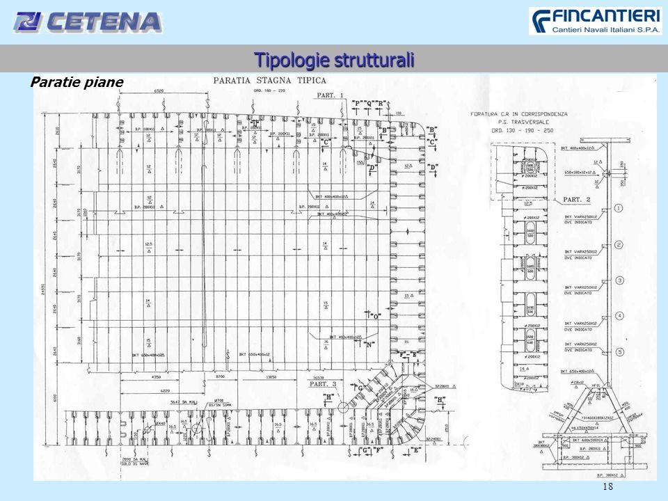 18 Tipologie strutturali Paratie piane