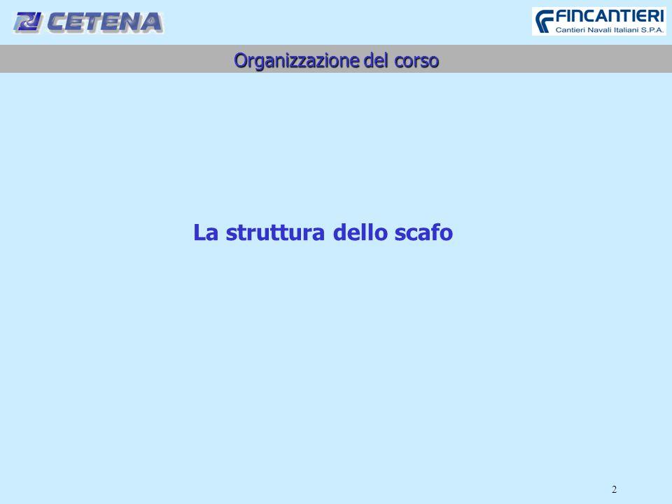2 Organizzazione del corso La struttura dello scafo