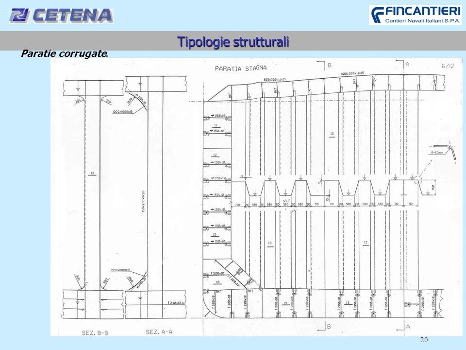 20 Tipologie strutturali Paratie corrugate.