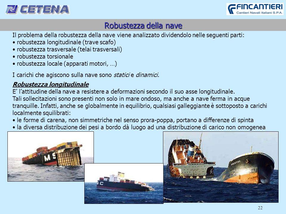 22 Robustezza della nave Il problema della robustezza della nave viene analizzato dividendolo nelle seguenti parti: robustezza longitudinale (trave sc