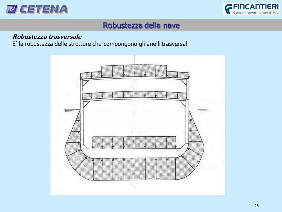 28 Robustezza della nave Robustezza trasversale E' la robustezza delle strutture che compongono gli anelli trasversali