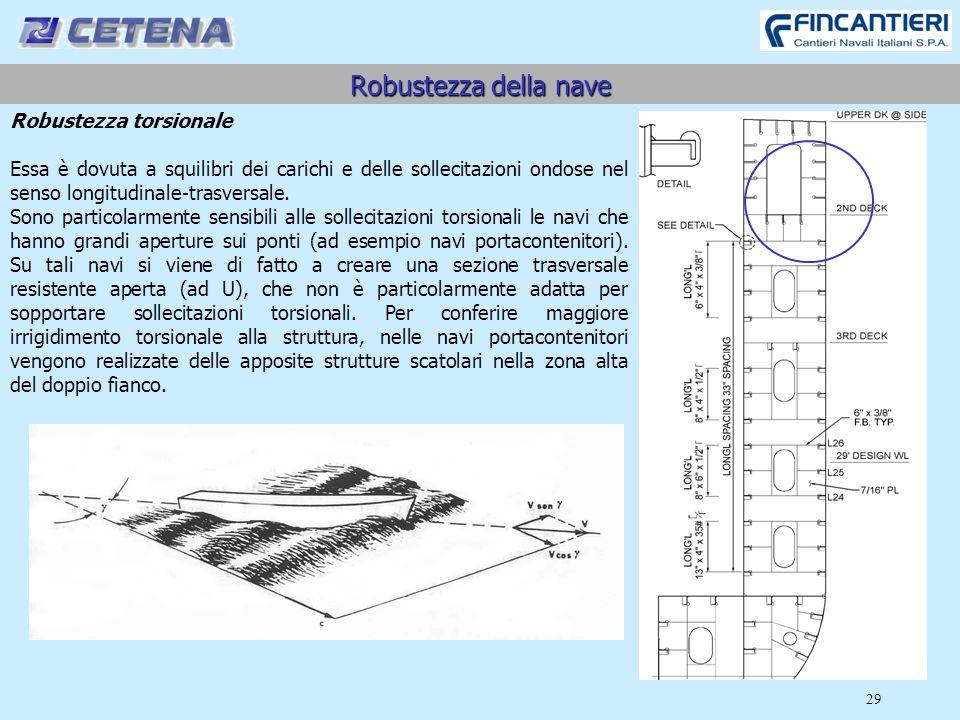 29 Robustezza della nave Robustezza torsionale Essa è dovuta a squilibri dei carichi e delle sollecitazioni ondose nel senso longitudinale-trasversale