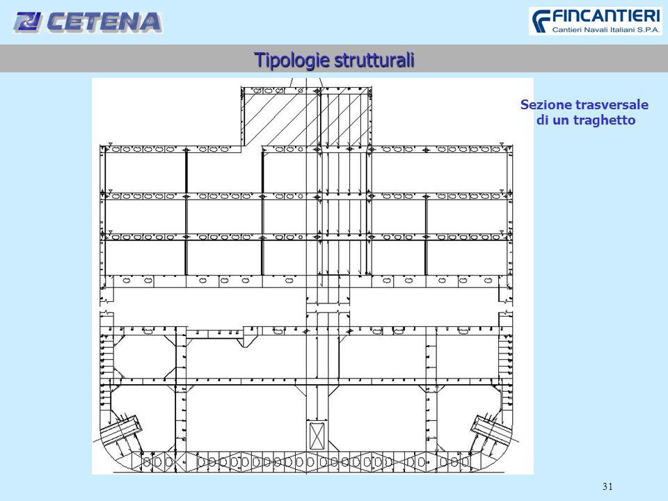31 Tipologie strutturali Sezione trasversale di un traghetto