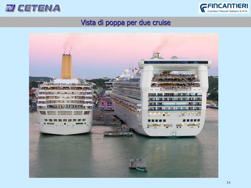 Vista di poppa per due cruise 34