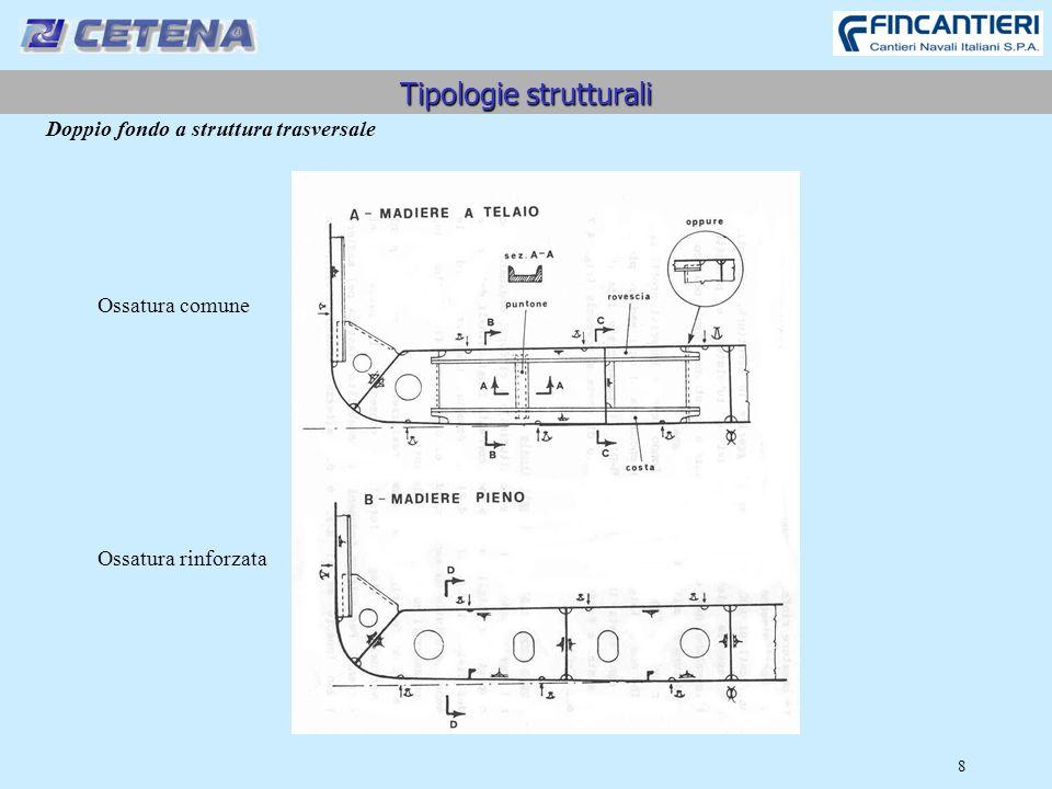 8 Tipologie strutturali Doppio fondo a struttura trasversale Ossatura comune Ossatura rinforzata