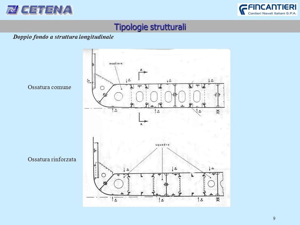 9 Tipologie strutturali Doppio fondo a struttura longitudinale Ossatura comune Ossatura rinforzata