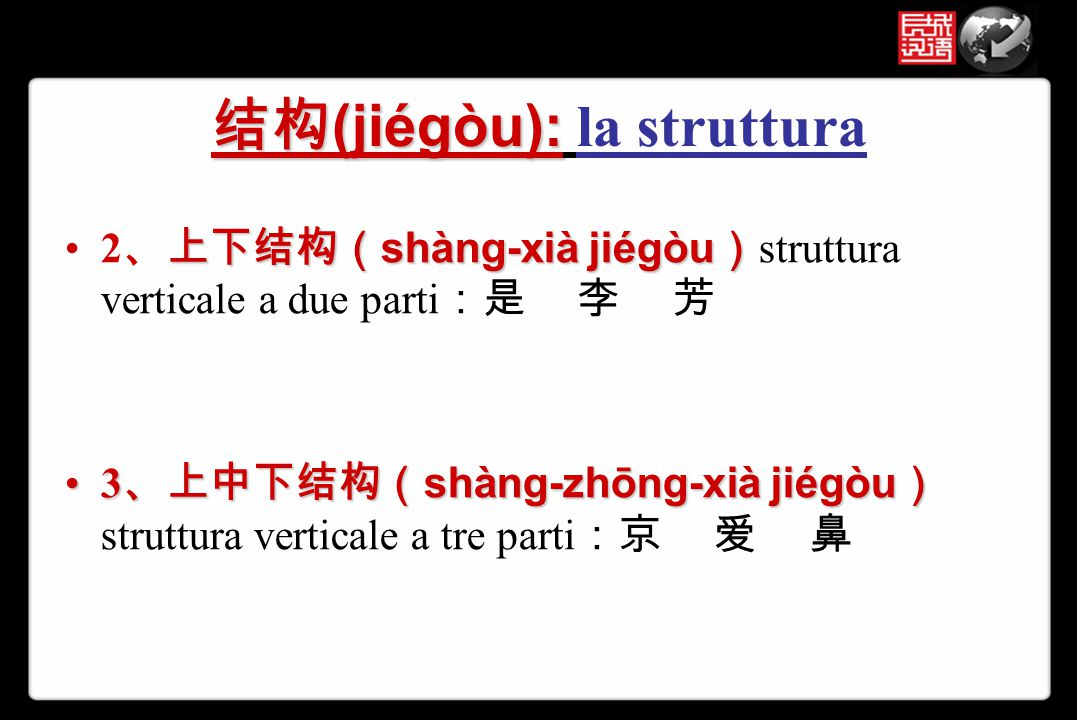 结构 (jiégòu): 结构 (jiégòu): la struttura 上下结构( shàng-xià jiégòu )2 、上下结构( shàng-xià jiégòu ) struttura verticale a due parti :是 李 芳 3 、上中下结构( shàng-zhōn