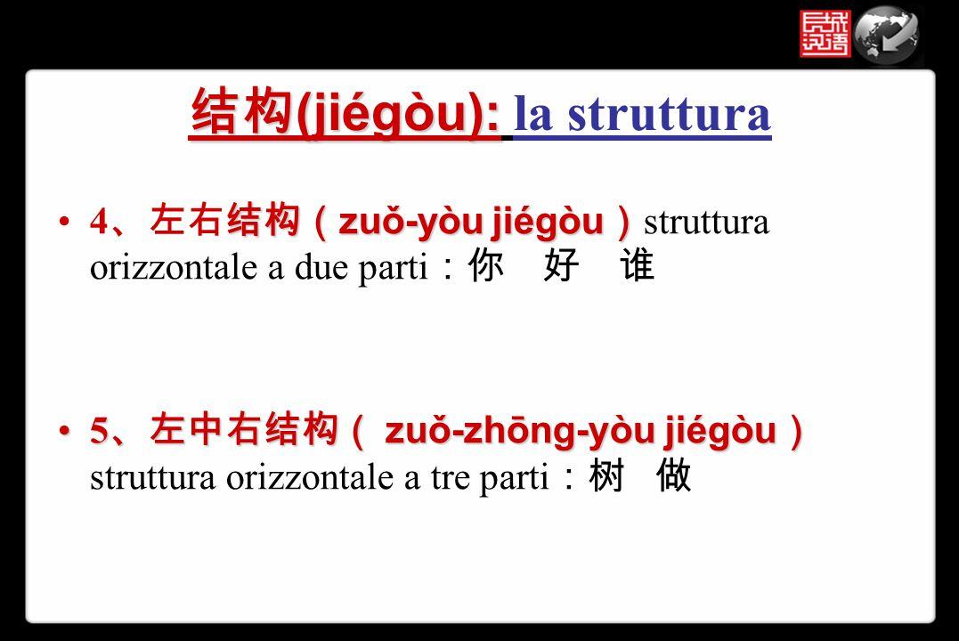 结构 (jiégòu): 结构 (jiégòu): la struttura 结构( zuǒ-yòujiégòu )4 、左右结构( zuǒ-yòu jiégòu ) struttura orizzontale a due parti :你 好 谁 5 、左中右结构( zuǒ-zhōng-yòu j