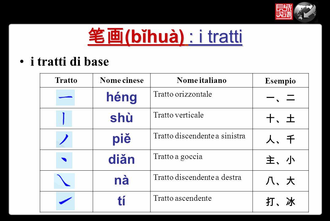 笔画 (bǐhuà) : i tratti i tratti di base TrattoNome cineseNome italiano Esempio héng Tratto orizzontale 一、二 shù Tratto verticale 十、土 piě Tratto discende
