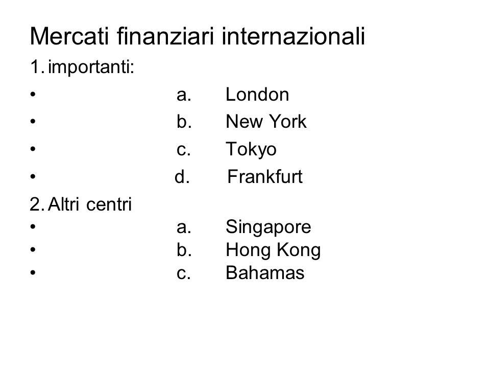 Mercati finanziari internazionali 1.importanti: a.London b.New York c.Tokyo d.