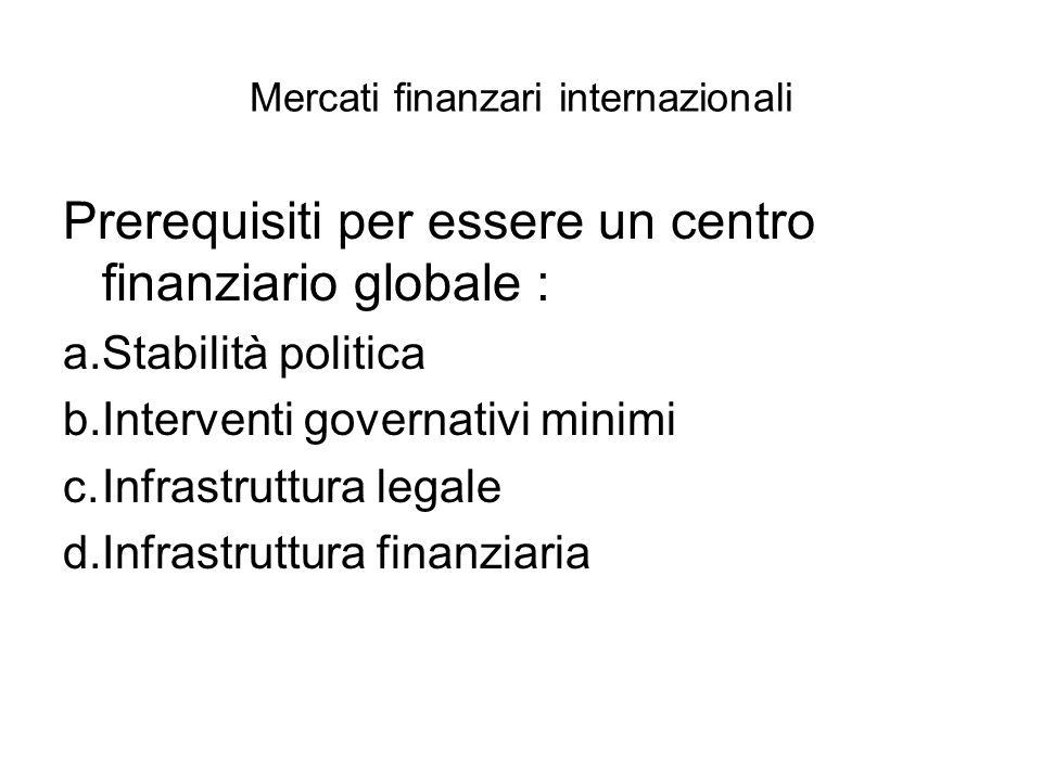 Mercati finanzari internazionali Prerequisiti per essere un centro finanziario globale : a.Stabilità politica b.Interventi governativi minimi c.Infrastruttura legale d.Infrastruttura finanziaria
