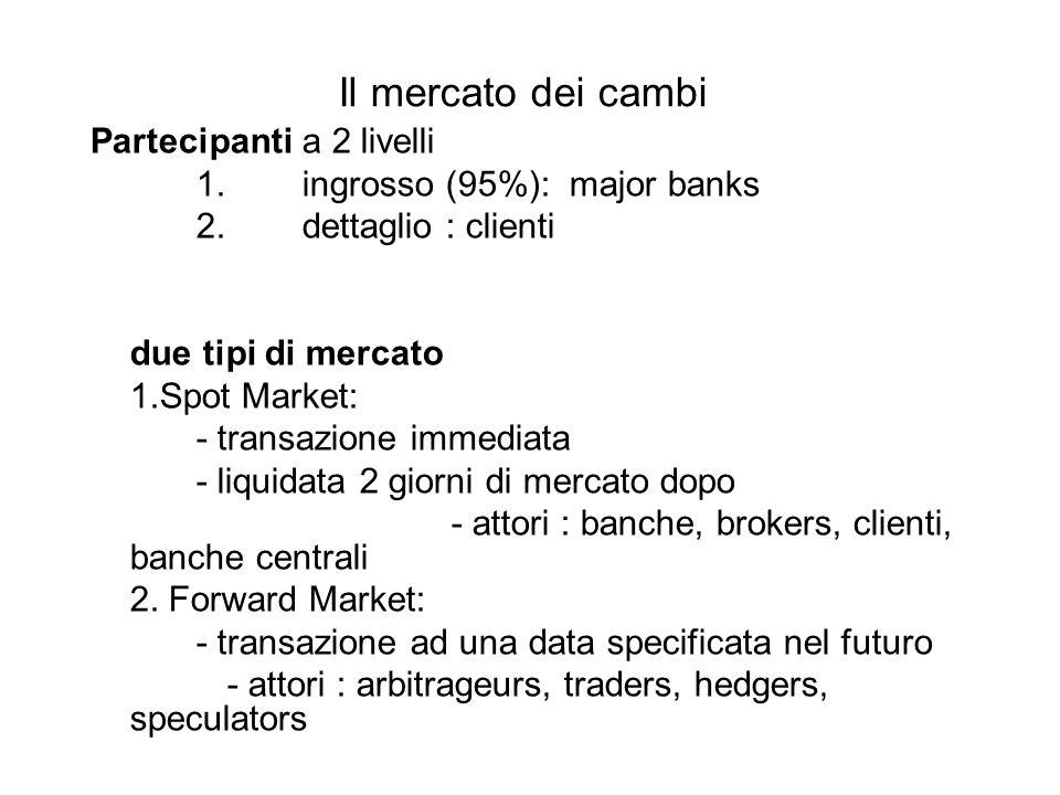 Il mercato dei cambi Partecipanti a 2 livelli 1.ingrosso (95%): major banks 2.dettaglio : clienti due tipi di mercato 1.Spot Market: - transazione immediata - liquidata 2 giorni di mercato dopo - attori : banche, brokers, clienti, banche centrali 2.