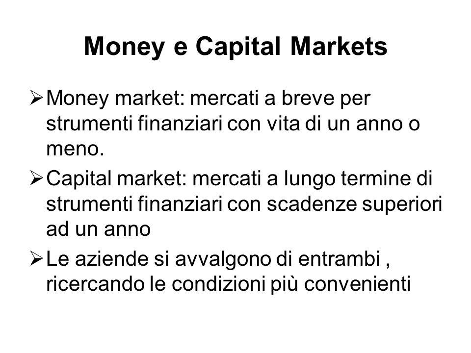 Money e Capital Markets  Money market: mercati a breve per strumenti finanziari con vita di un anno o meno.