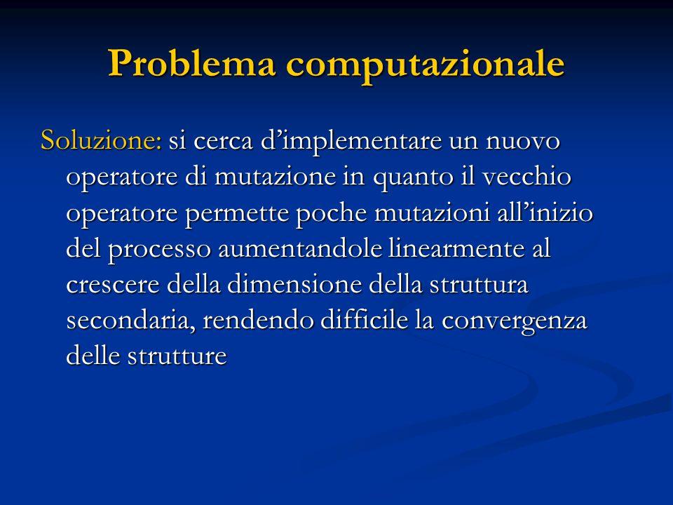 Problema computazionale Soluzione: si cerca d'implementare un nuovo operatore di mutazione in quanto il vecchio operatore permette poche mutazioni all'inizio del processo aumentandole linearmente al crescere della dimensione della struttura secondaria, rendendo difficile la convergenza delle strutture
