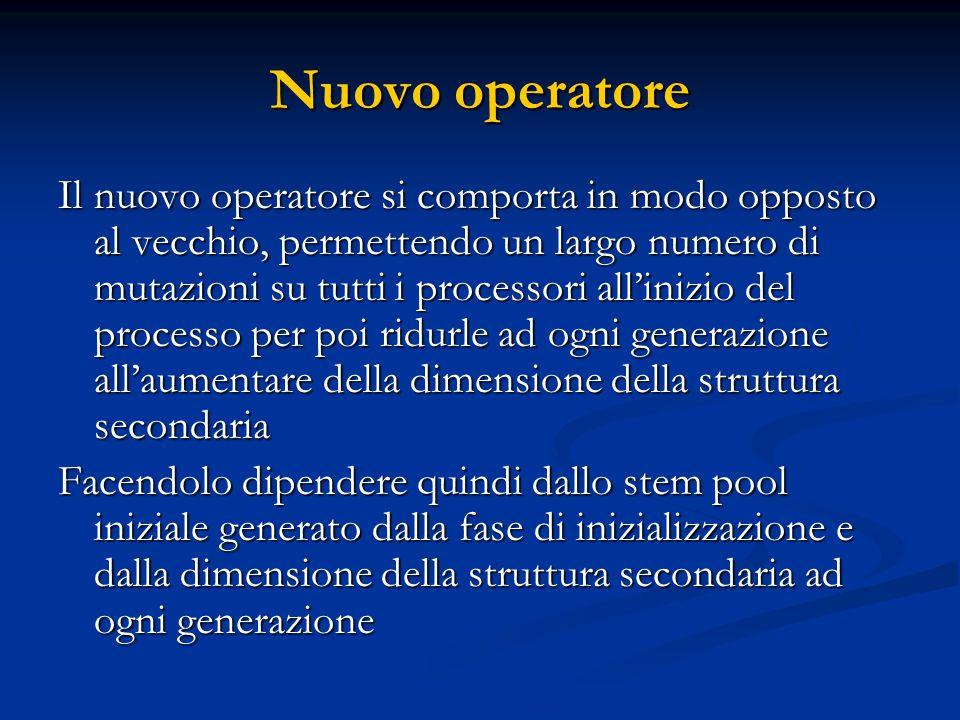 Nuovo operatore Il nuovo operatore si comporta in modo opposto al vecchio, permettendo un largo numero di mutazioni su tutti i processori all'inizio d