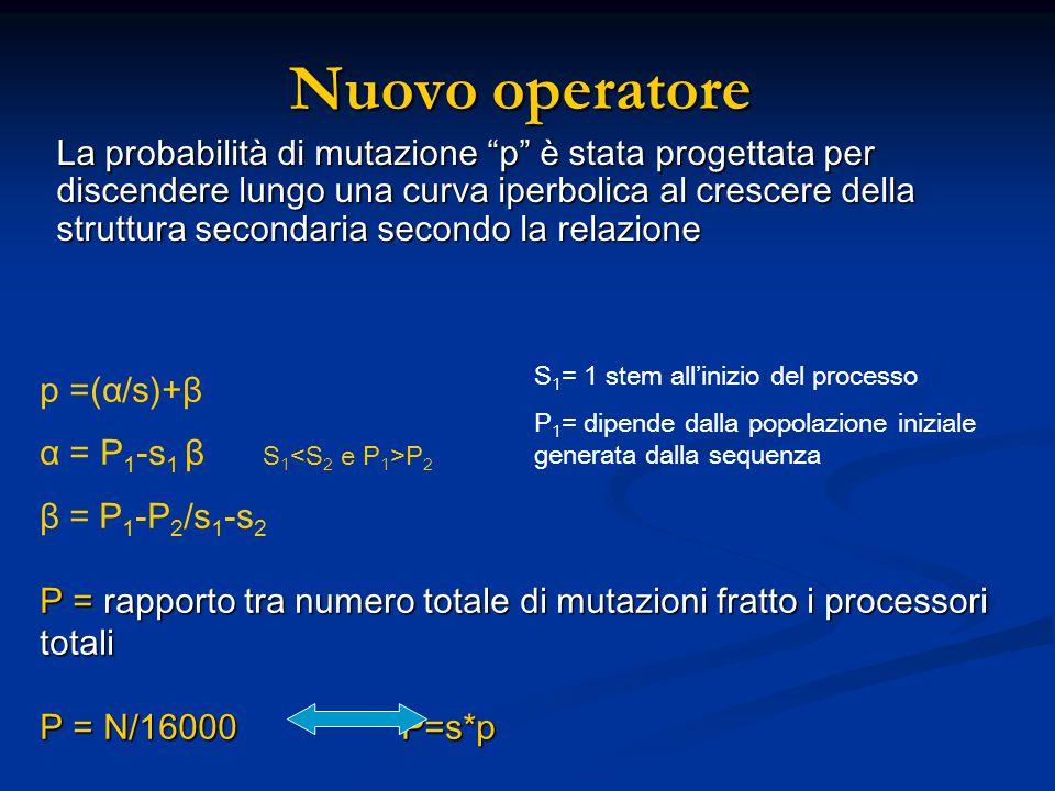 Nuovo operatore p =(α/s)+β α = P 1 -s 1 β S 1 P 2 β = P 1 -P 2 /s 1 -s 2 P = rapporto tra numero totale di mutazioni fratto i processori totali P = N/16000 P=s*p S 1 = 1 stem all'inizio del processo P 1 = dipende dalla popolazione iniziale generata dalla sequenza La probabilità di mutazione p è stata progettata per discendere lungo una curva iperbolica al crescere della struttura secondaria secondo la relazione