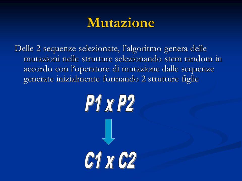 Mutazione Delle 2 sequenze selezionate, l'algoritmo genera delle mutazioni nelle strutture selezionando stem random in accordo con l'operatore di muta