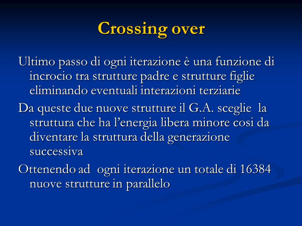 Crossing over Ultimo passo di ogni iterazione è una funzione di incrocio tra strutture padre e strutture figlie eliminando eventuali interazioni terziarie Da queste due nuove strutture il G.A.