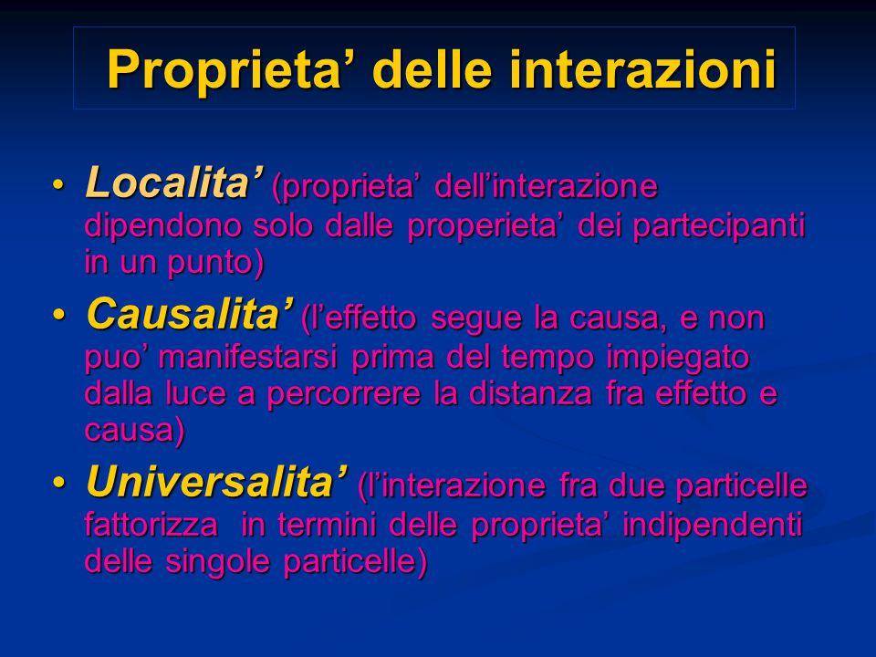Proprieta' delle interazioni Proprieta' delle interazioni Localita' (proprieta' dell'interazione dipendono solo dalle properieta' dei partecipanti in