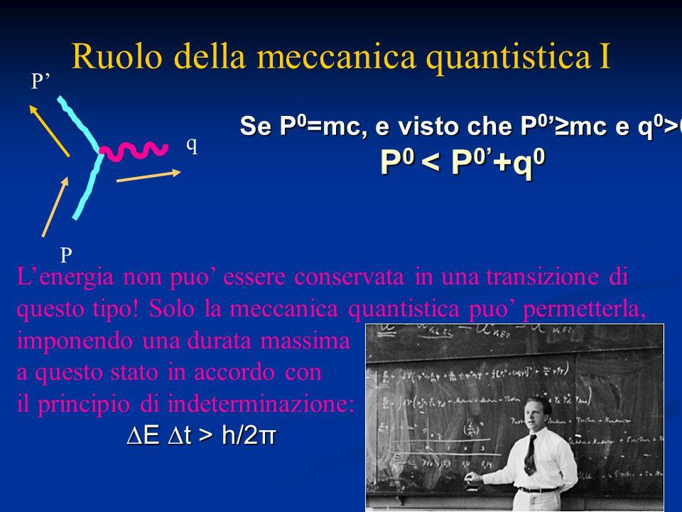 P P' q L'energia non puo' essere conservata in una transizione di questo tipo! Solo la meccanica quantistica puo' permetterla, imponendo una durata ma