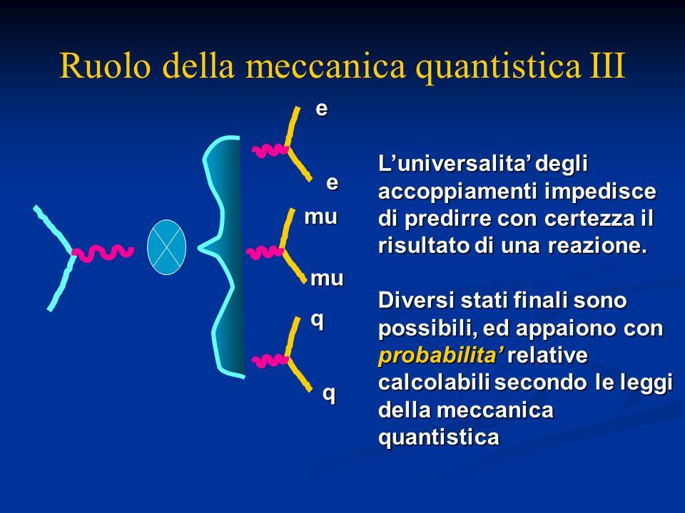 Ruolo della meccanica quantistica IIIee mu mu q q L'universalita' degli accoppiamenti impedisce di predirre con certezza il risultato di una reazione.
