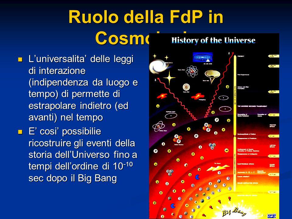 Ruolo della FdP in Cosmologia L'universalita' delle leggi di interazione (indipendenza da luogo e tempo) di permette di estrapolare indietro (ed avant