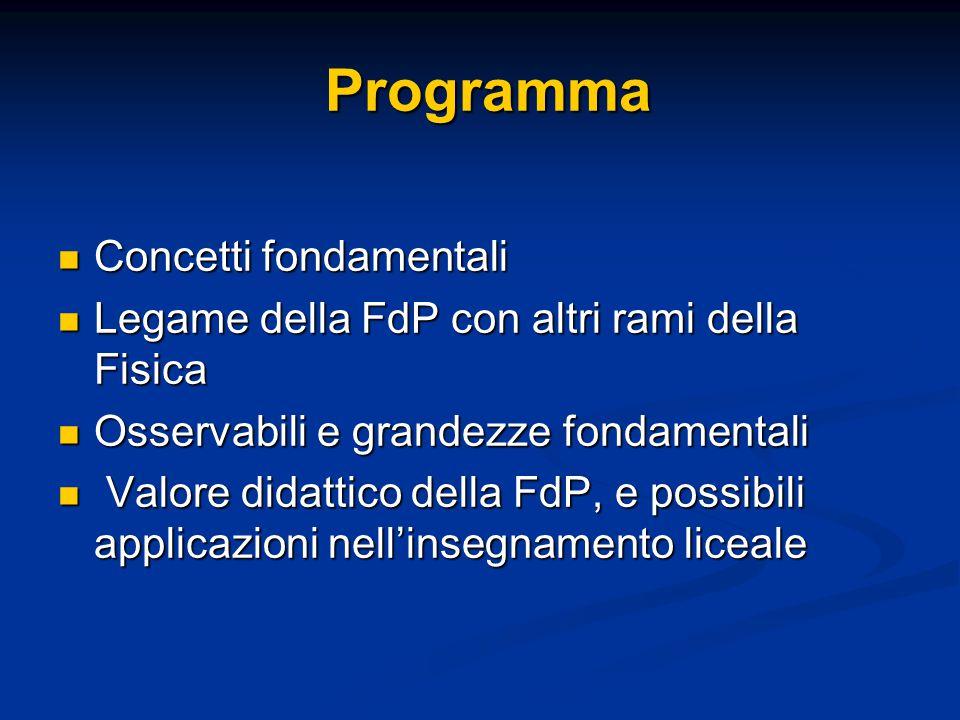 Programma Programma Concetti fondamentali Concetti fondamentali Legame della FdP con altri rami della Fisica Legame della FdP con altri rami della Fis