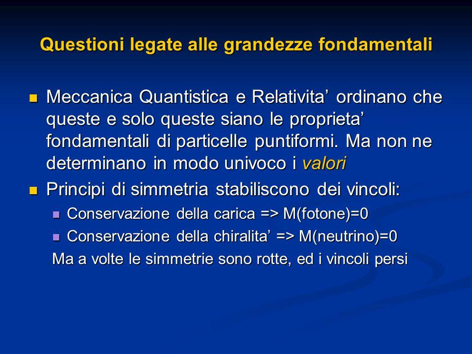 Questioni legate alle grandezze fondamentali Meccanica Quantistica e Relativita' ordinano che queste e solo queste siano le proprieta' fondamentali di