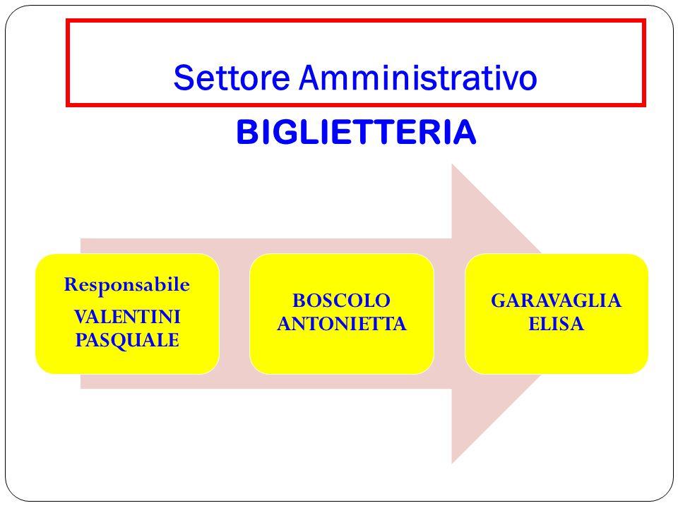 Settore Amministrativo BIGLIETTERIA Responsabile VALENTINI PASQUALE BOSCOLO ANTONIETTA GARAVAGLIA ELISA
